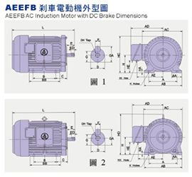 AEEFB AC Induction Motor with DC Brake Dimensions