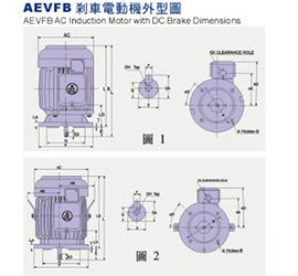 AEVFB AC Induction Motor with DC Brake Dimensions-1